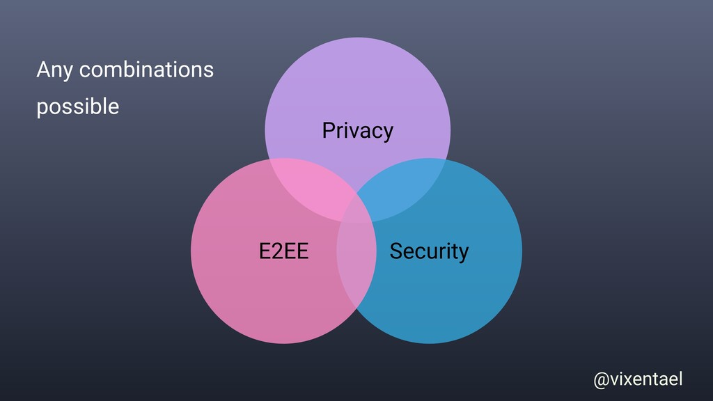 @vixentael Privacy Security E2EE Any combinatio...