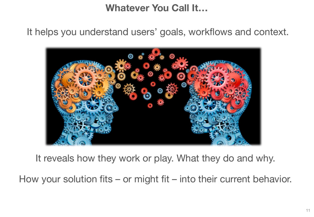 Whatever You Call It… It helps you understand u...