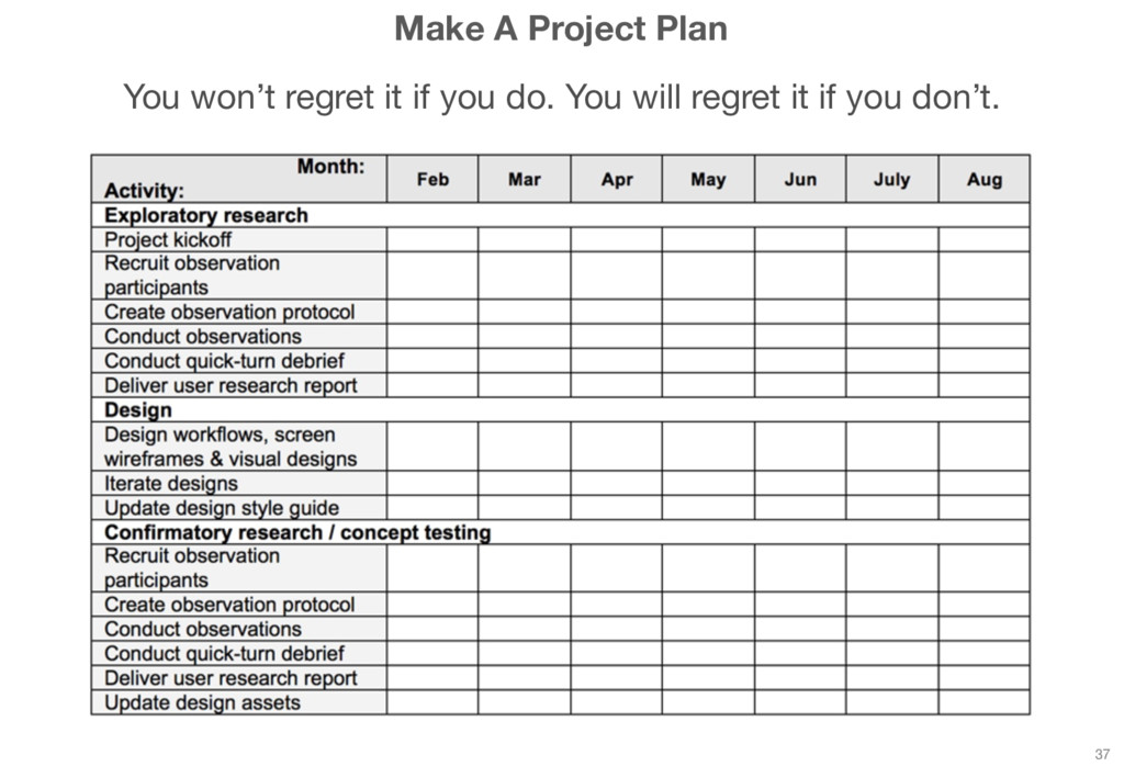 Make A Project Plan You won't regret it if you ...