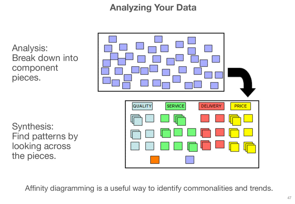 Analyzing Your Data Analysis: Break down into c...