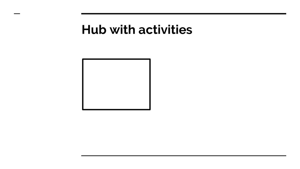 Hub with activities