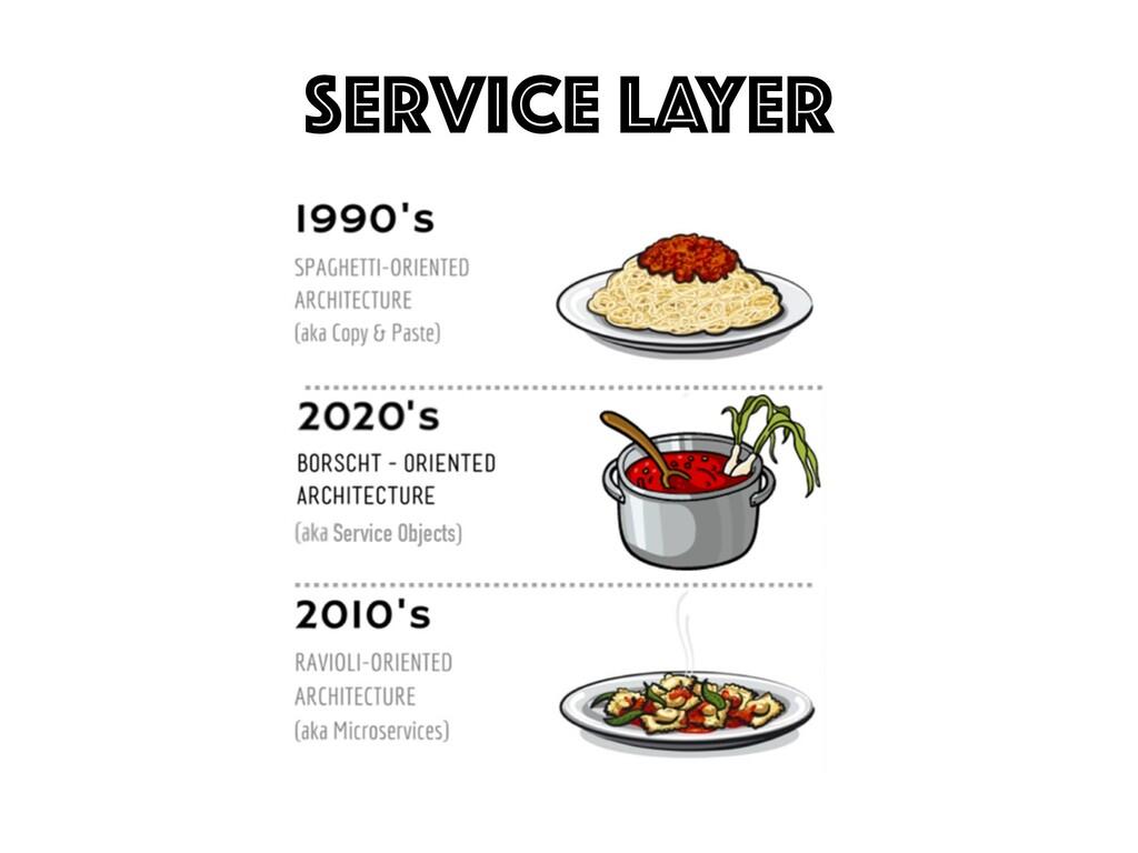 Service Layer