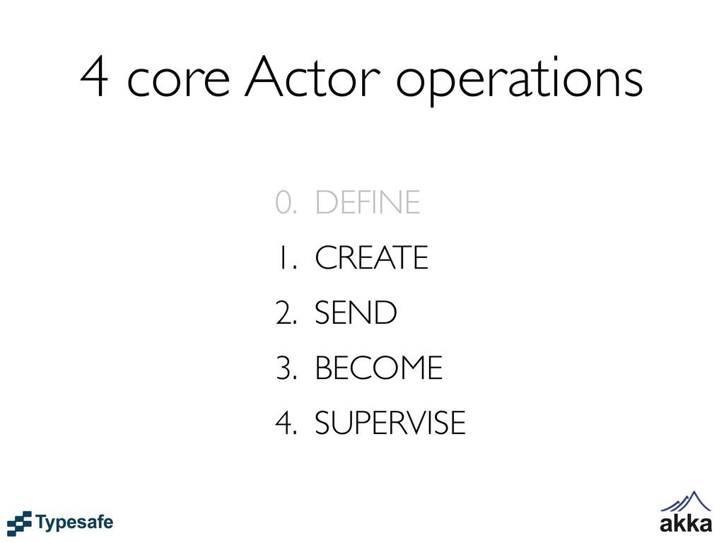 4 core Actor operations 0. DEFINE 1. CREATE 2. ...