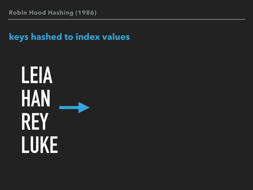 Robin Hood Hashing (1986) keys hashed to index ...