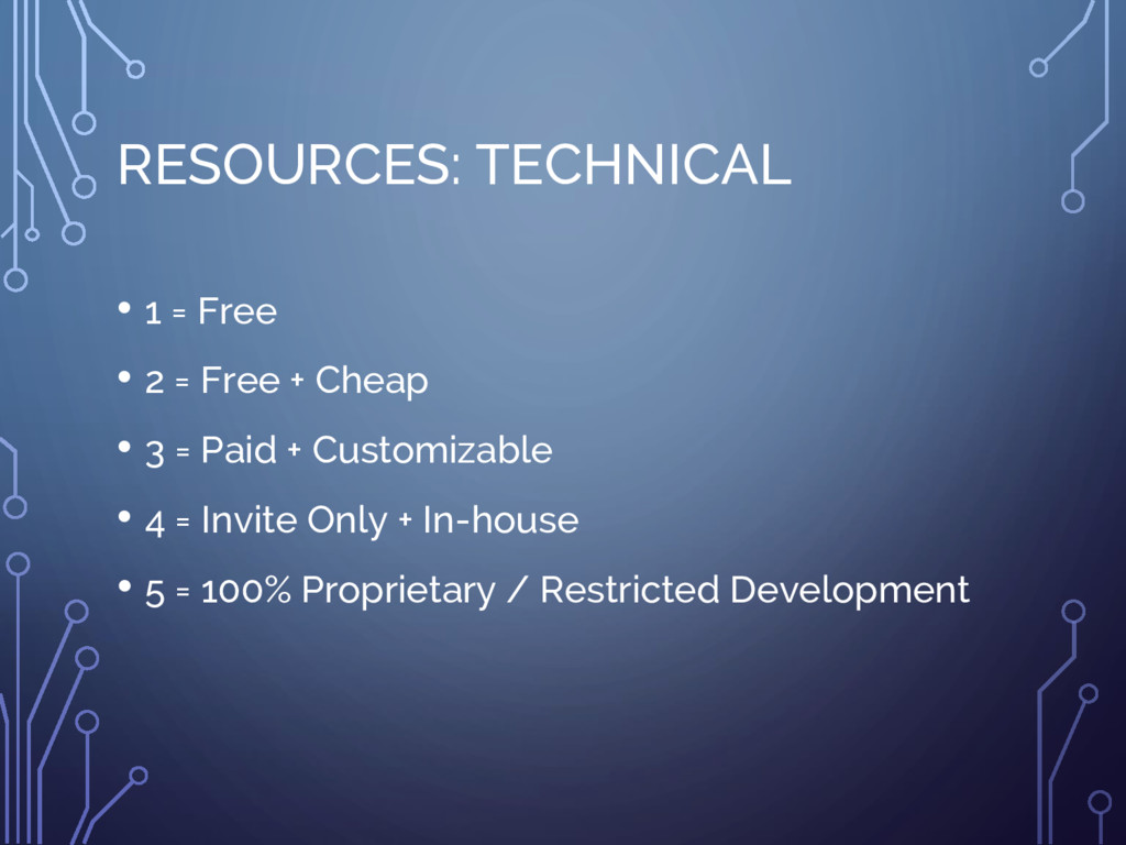 RESOURCES: TECHNICAL • 1 = Free • 2 = Free + Ch...