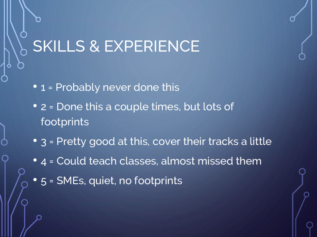 SKILLS & EXPERIENCE • 1 = Probably never done t...