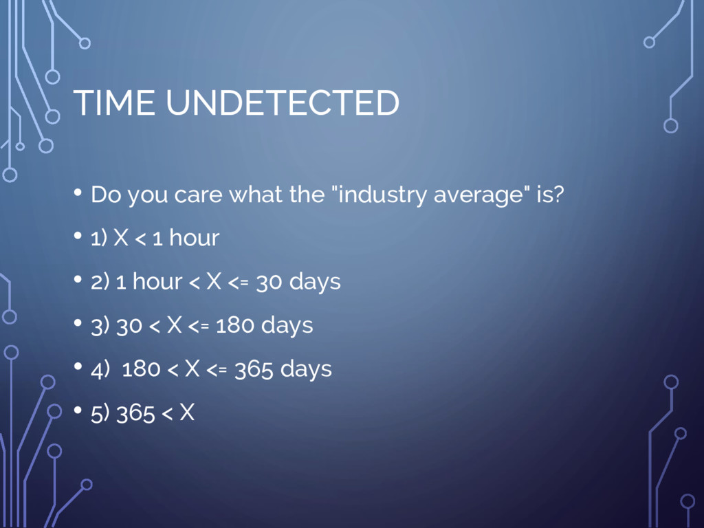 "TIME UNDETECTED • Do you care what the ""industr..."