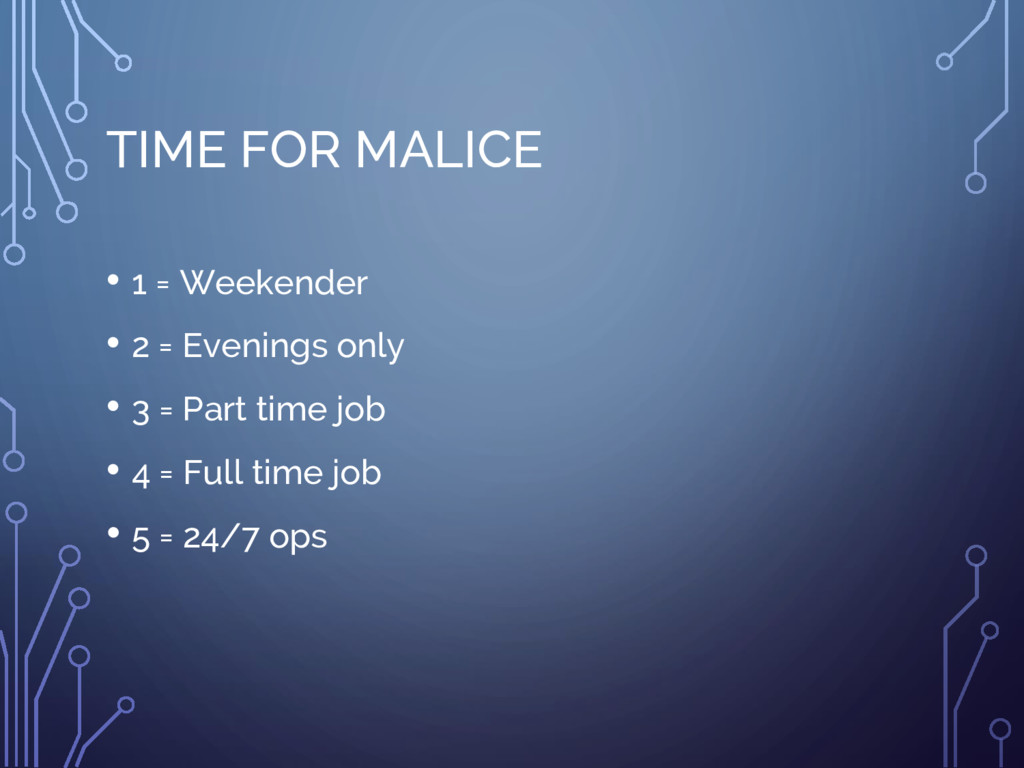 TIME FOR MALICE • 1 = Weekender • 2 = Evenings ...
