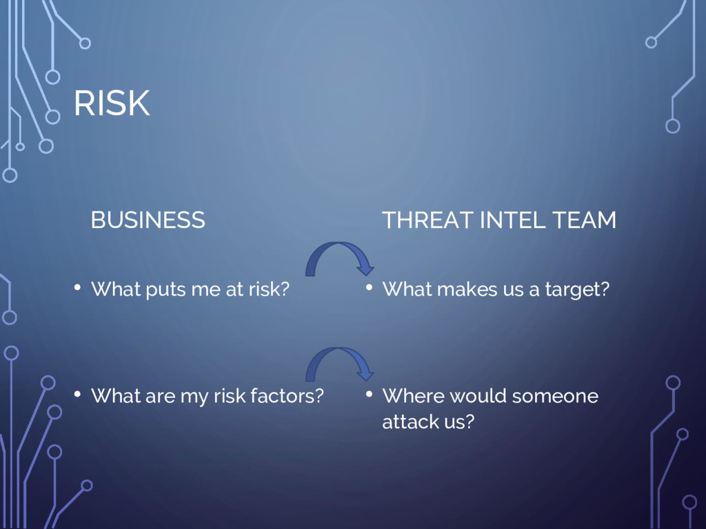 RISK BUSINESS • What puts me at risk? • What ar...