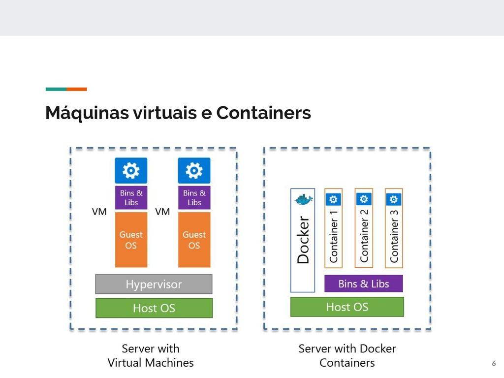Máquinas virtuais e Containers 6
