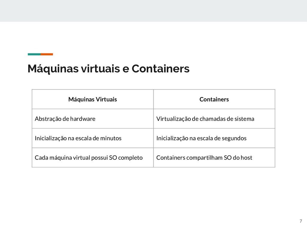 Máquinas virtuais e Containers Máquinas Virtuai...