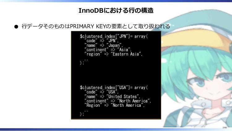 InnoDBにおける行の構造 行データそのものはPRIMARY KEYの要素として取り扱われる...