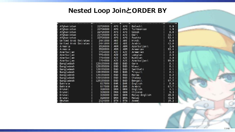 Nested Loop JoinとORDER BY 77/98