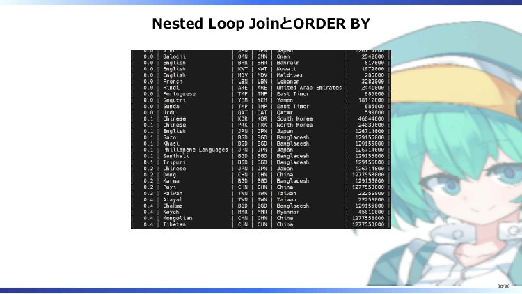 Nested Loop JoinとORDER BY 80/98