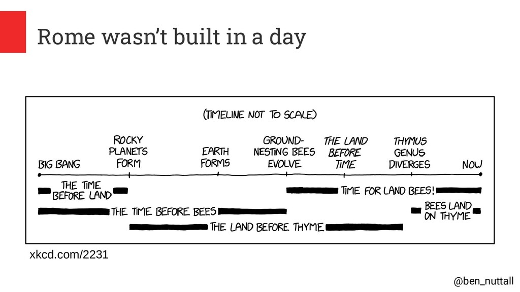 @ben_nuttall Rome wasn't built in a day xkcd.co...