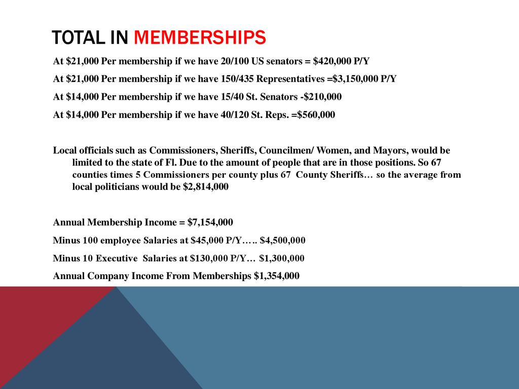 TOTAL IN MEMBERSHIPS At $21,000 Per membership ...