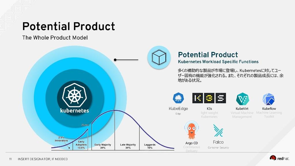 多くの補助的な製品が市場に登場し、 に対してユー ザー固有の機能が強化される。また、それぞれの...