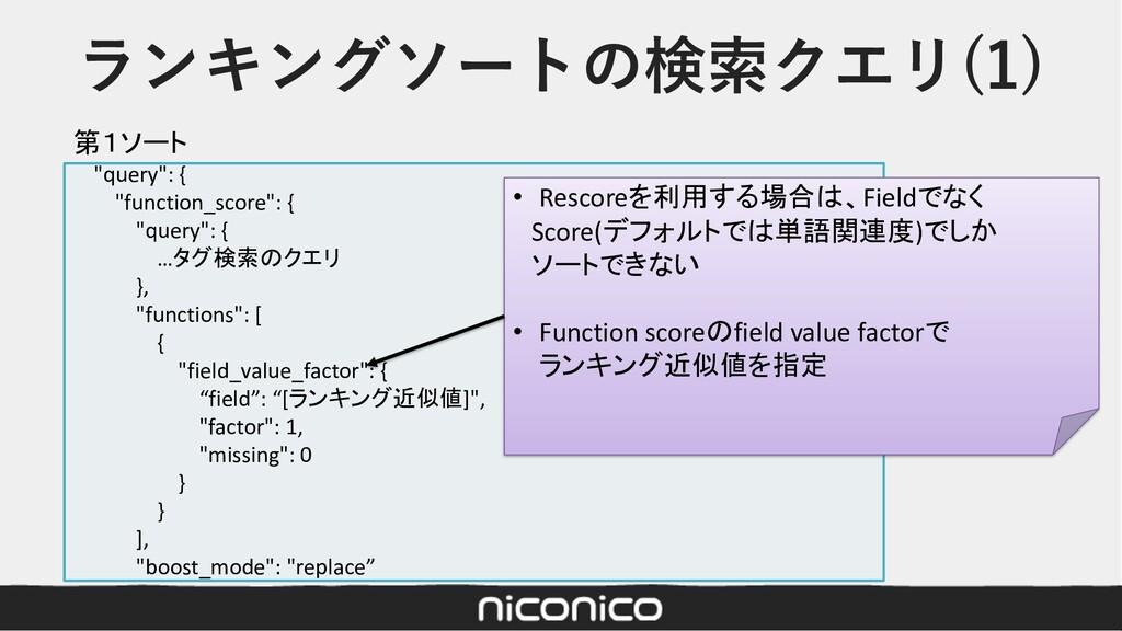 """ランキングソートの検索クエリ(1) """"query"""": { """"function_score"""": ..."""