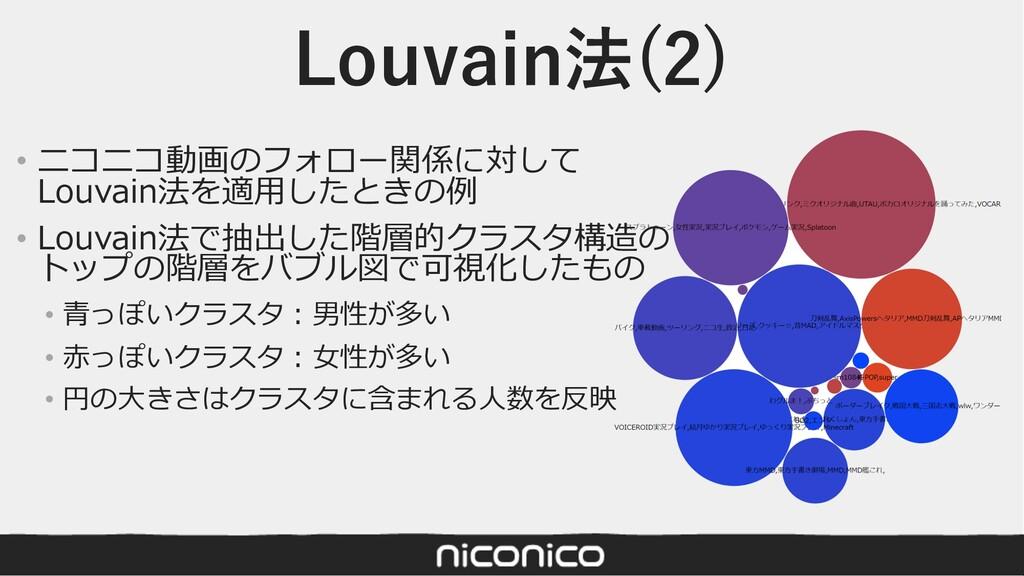 Louvain法(2) • ニコニコ動画のフォロー関係に対して Louvain法を適⽤したとき...