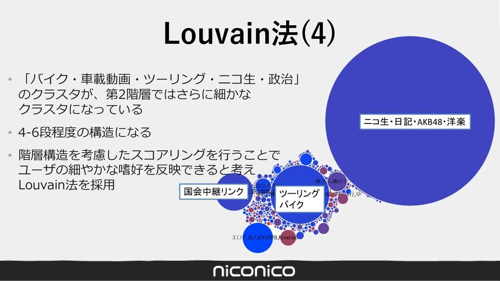 Louvain法(4) • 「バイク・⾞載動画・ツーリング・ニコ⽣・政治」 のクラスタが、第2...