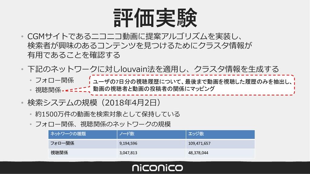 評価実験 • CGMサイトであるニコニコ動画に提案アルゴリズムを実装し、 検索者が興味のあるコ...
