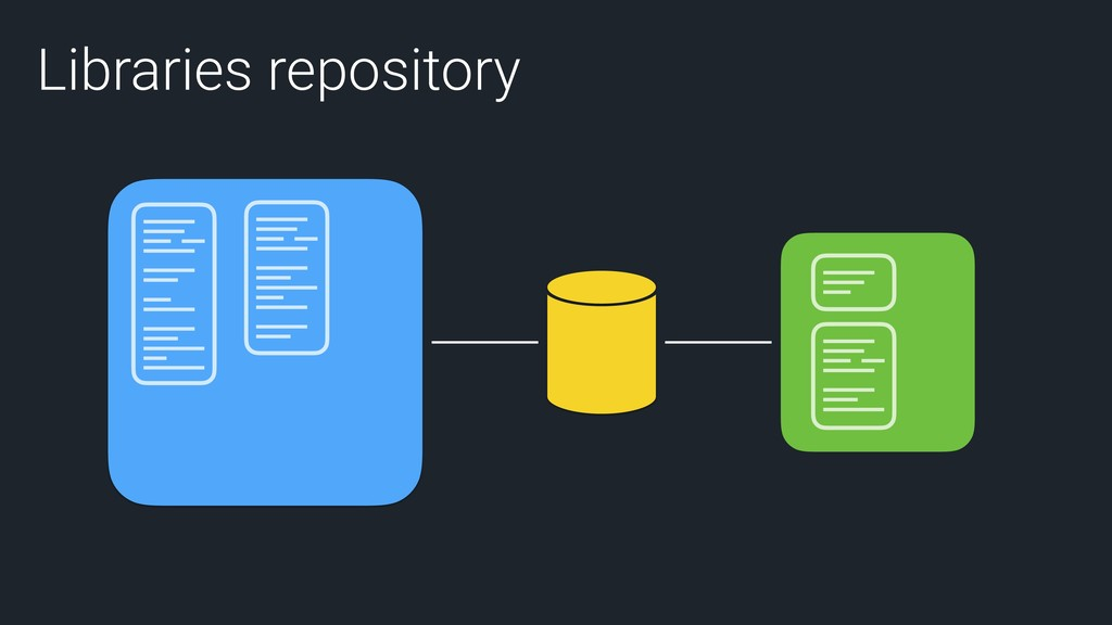 Libraries repository