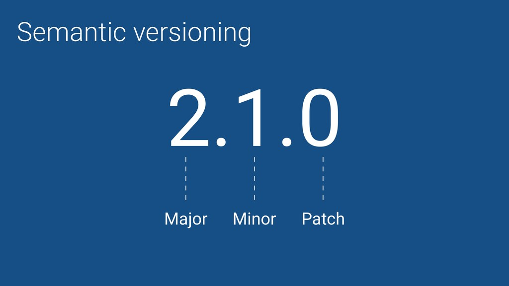 Semantic versioning 2.1.0 Major Minor Patch