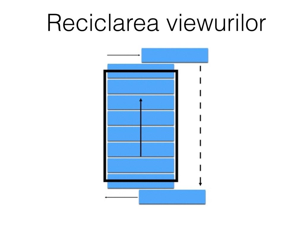 Reciclarea viewurilor