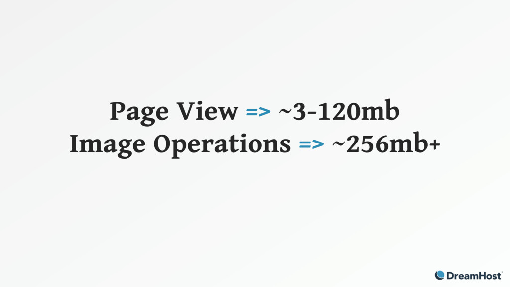 Page View => ~3-120mb Image Operations => ~256m...