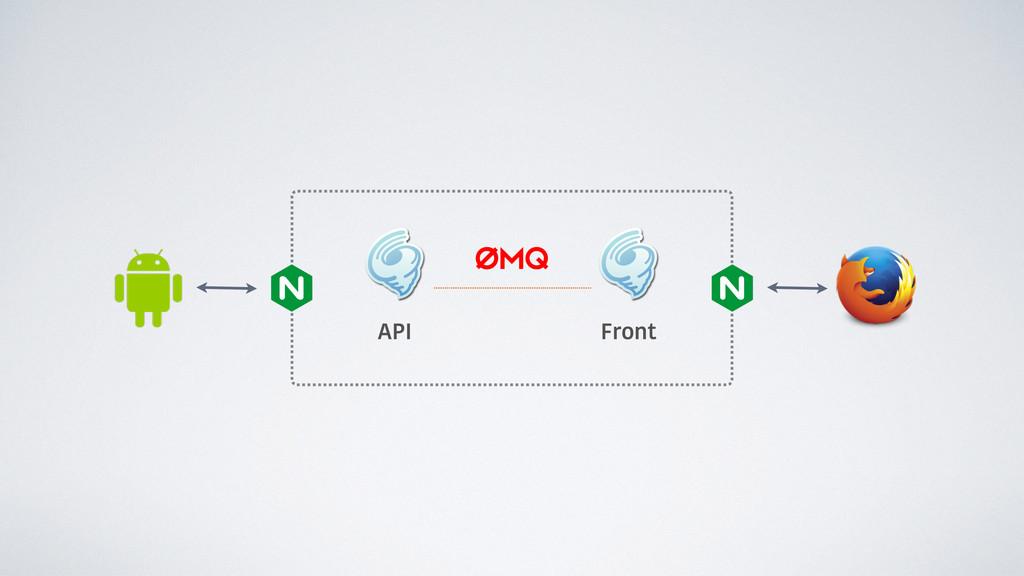 API Front