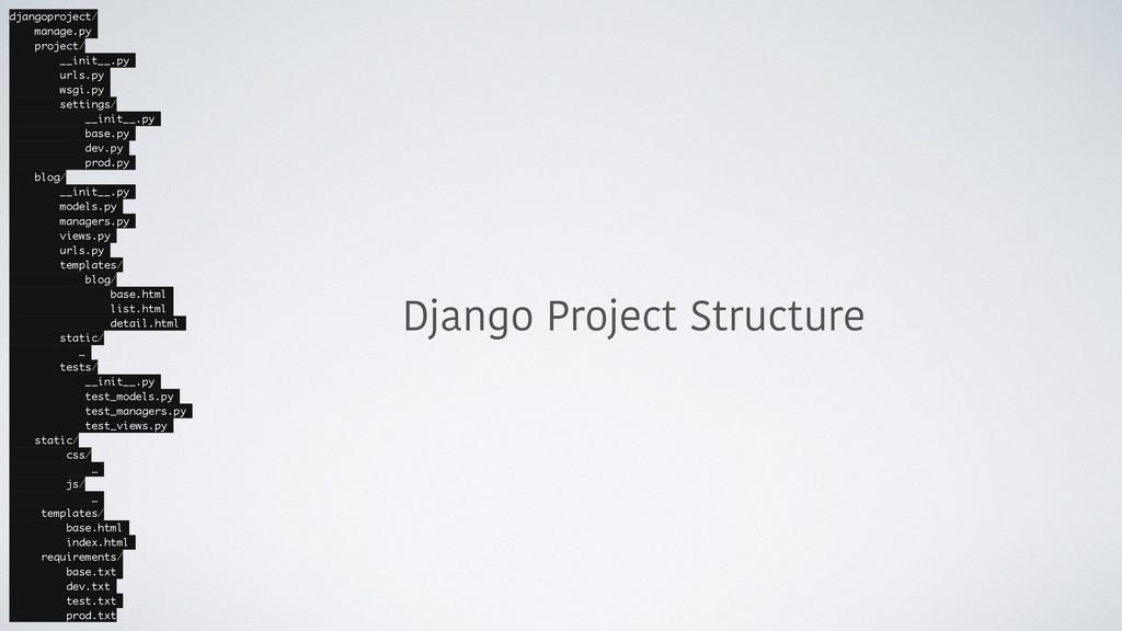 djangoproject/ manage.py project/ __init__.py u...