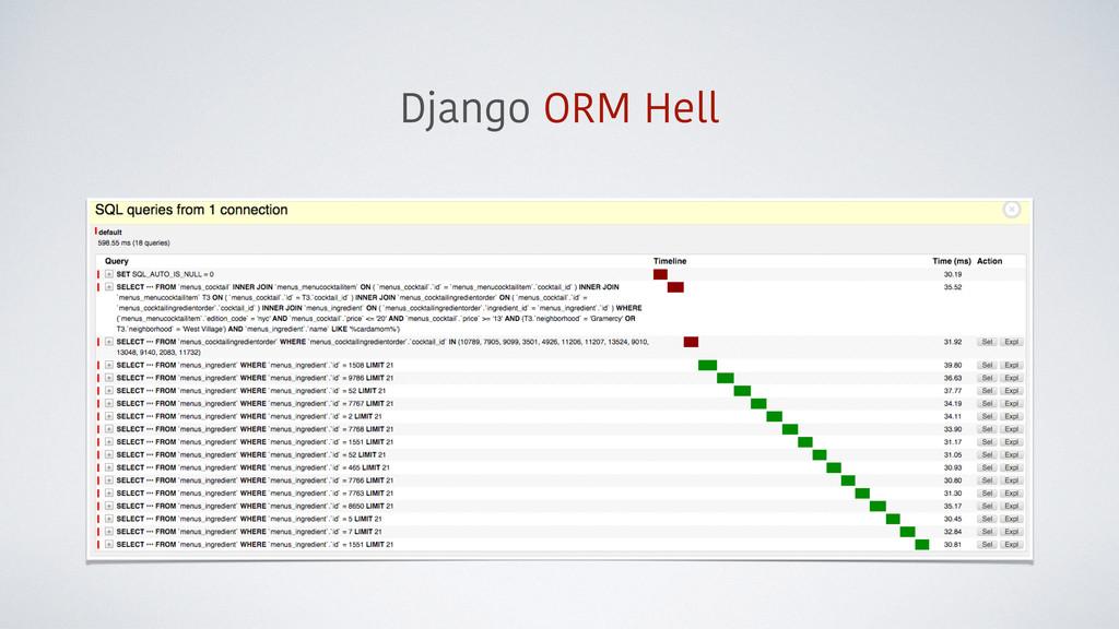 Django ORM Hell