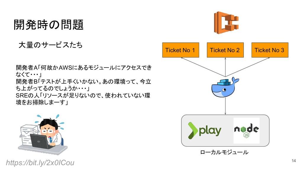 開発時の問題 14 大量のサービスたち ローカルモジュール Ticket No 1 Ticke...