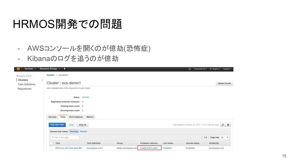 HRMOS開発での問題 15 - AWSコンソールを開くのが億劫(恐怖症) - Kibanaの...
