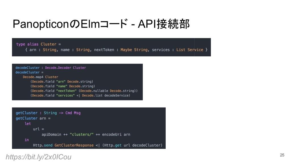 PanopticonのElmコード - API接続部 25 https://bit.ly/2x...