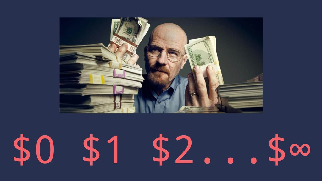 $0 $1 $2...$∞