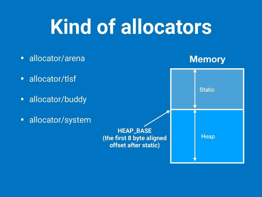 Kind of allocators • allocator/arena • allocato...