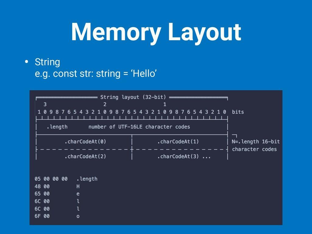 Memory Layout • String e.g. const str: string ...