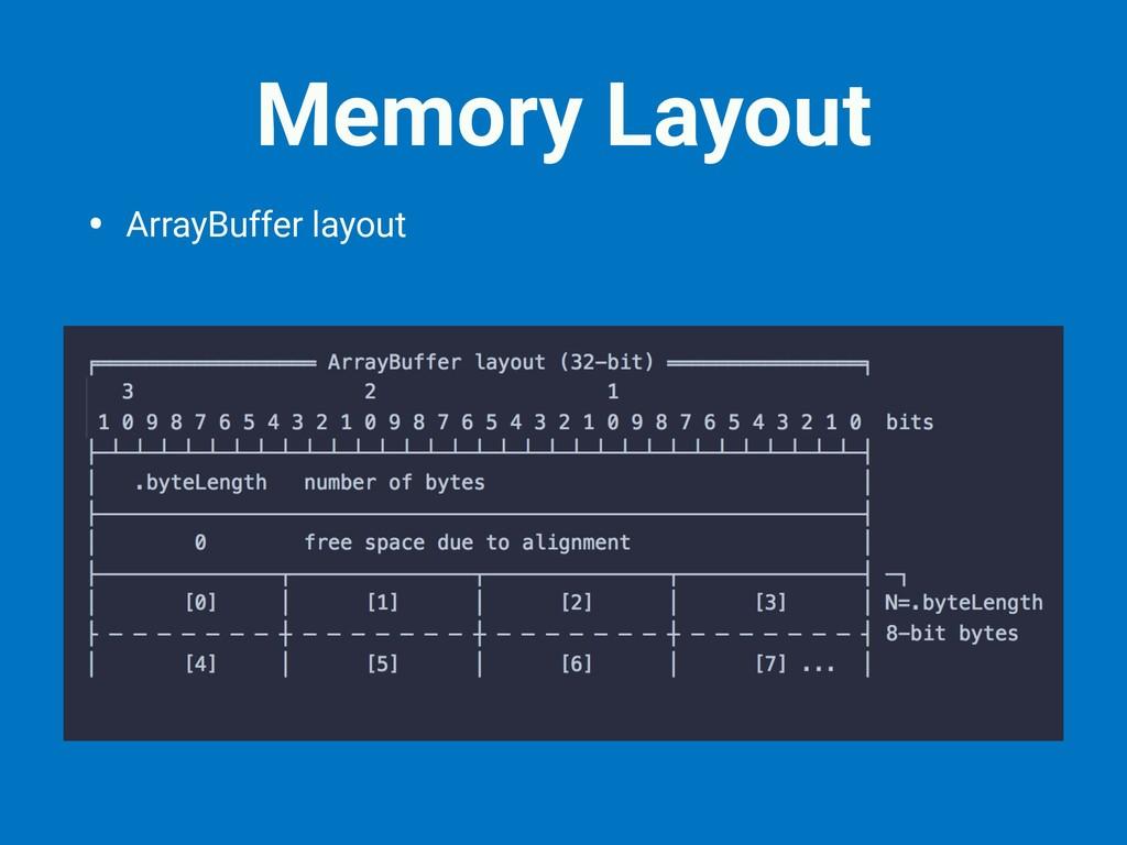 Memory Layout • ArrayBuffer layout