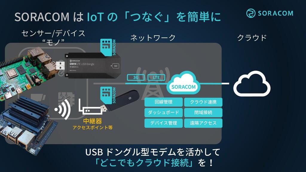 クラウド ネットワーク SORACOM は IoT の「つなぐ」を簡単に 中継器 アクセスポイ...