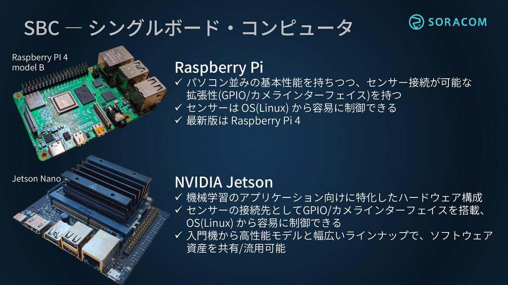 SBC ― シングルボード・コンピュータ Raspberry Pi ✓ パソコン並みの基本性能...