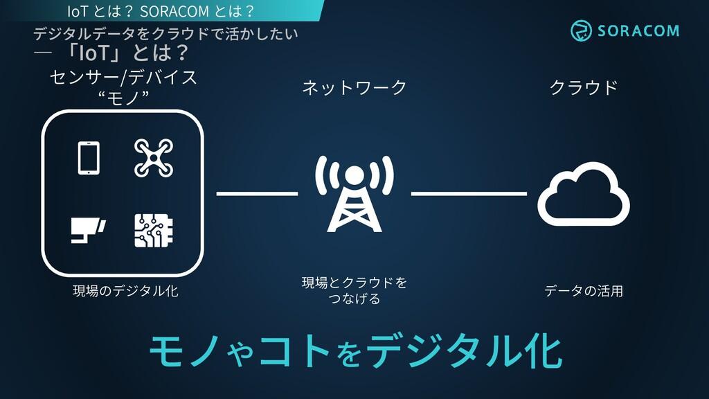 """クラウド ネットワーク センサー/デバイス """"モノ"""" デジタルデータをクラウドで活かしたい ―..."""