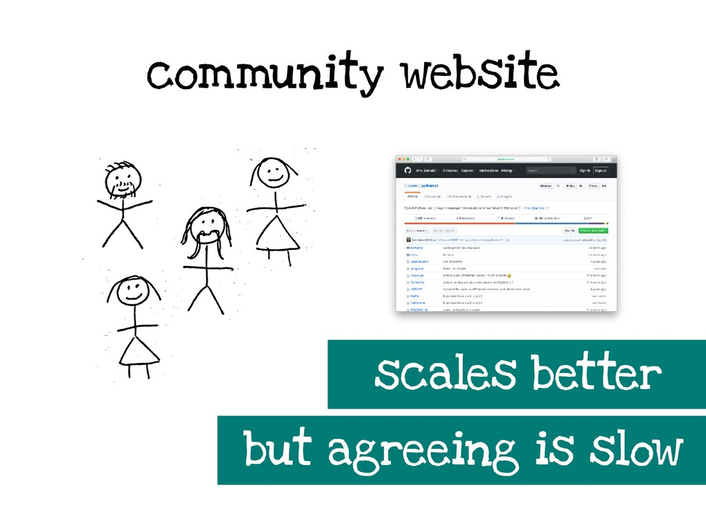 community website scales better but agreeing is...