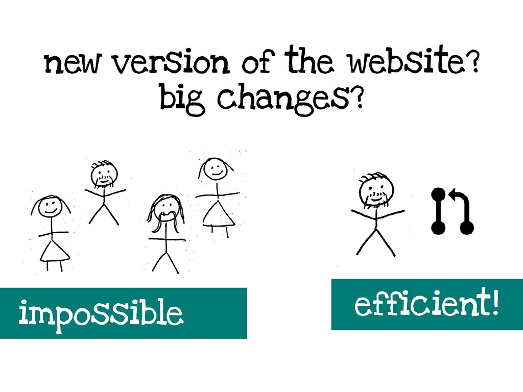 new version of the website? efficient! big chan...