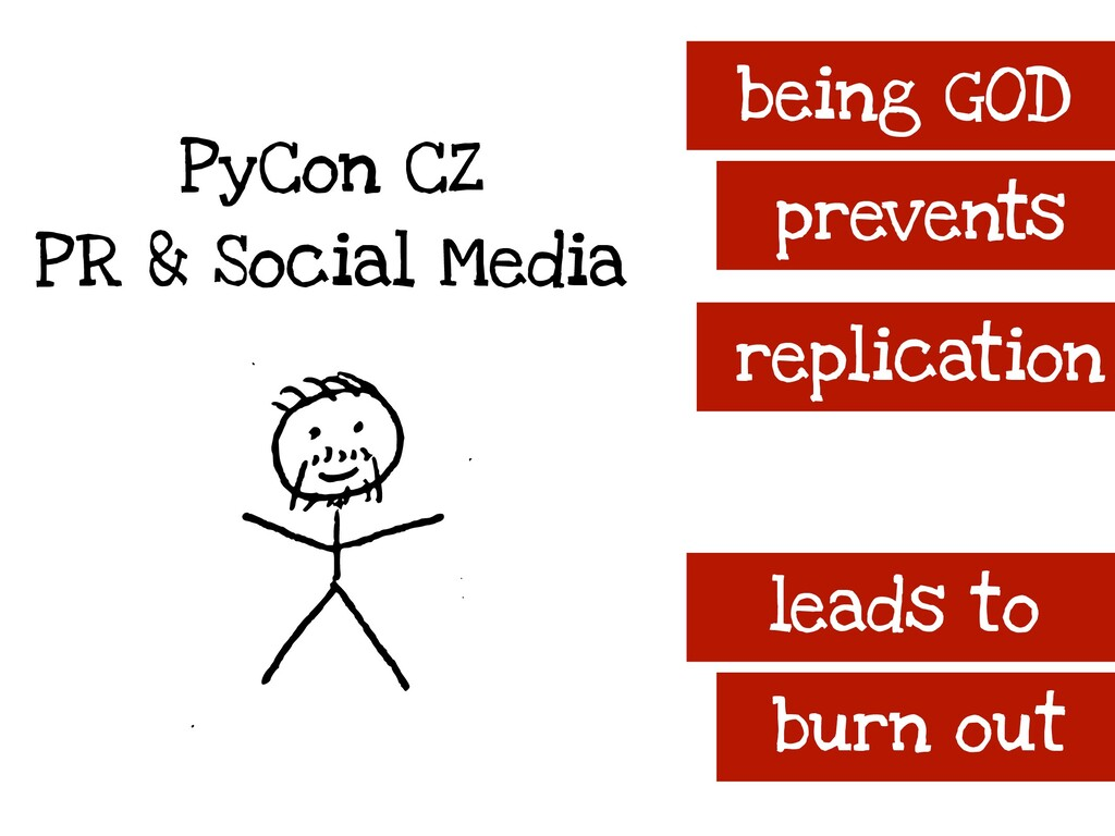 PyCon CZ PR & Social Media prevents replication...