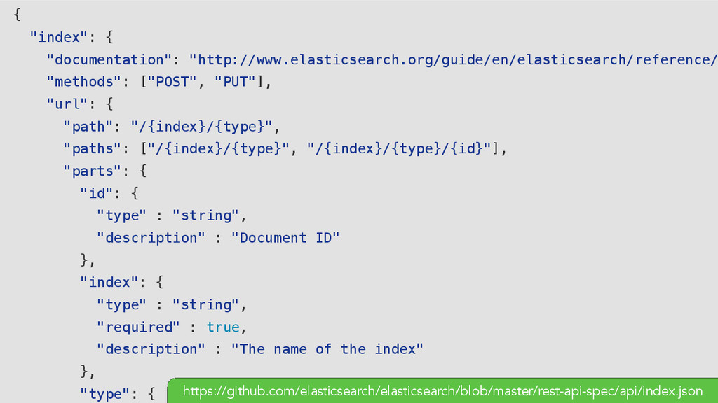 "{ ""index"": { ""documentation"": ""http://www.elast..."
