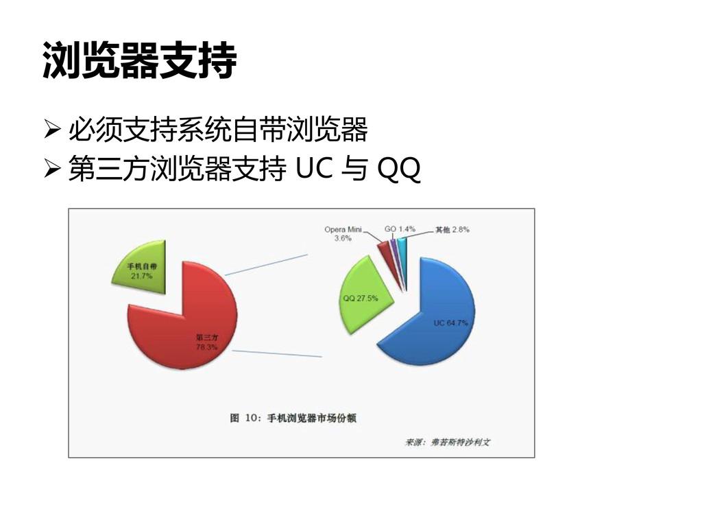浏览器支持  必须支持系统自带浏览器  第三方浏览器支持 UC 不 QQ