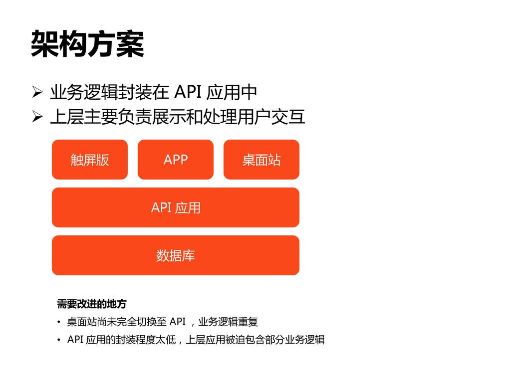 架构方案  业务逻辑封装在 API 应用中  上层主要负责展示和处理用户交互 API 应用...