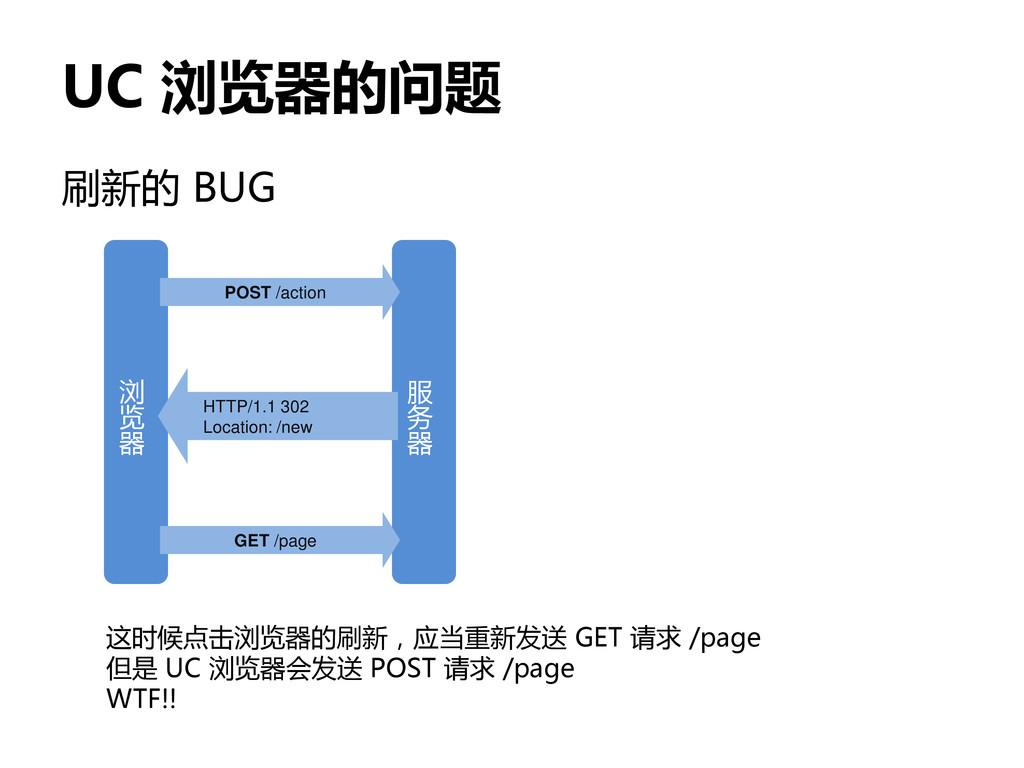 UC 浏览器的问题 刷新的 BUG 浏 览 器 服 务 器 POST /action GET ...