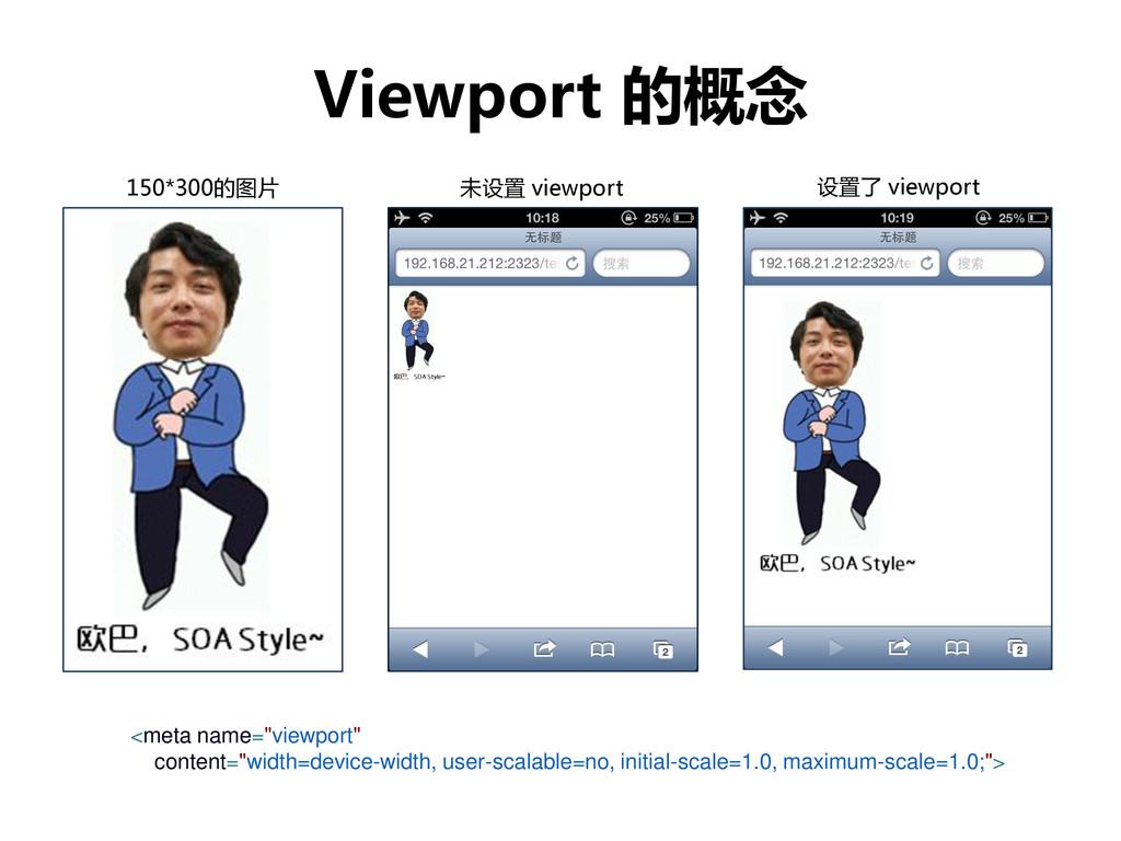 Viewport 的概念 150*300的图片 未设置 viewport 设置了 viewpo...